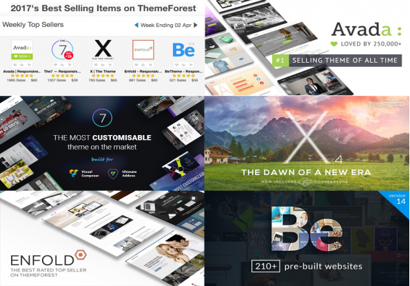 ให้ Top 5 Best Selling WordPress Theme 2017 จาก ThemeForest Vol. 1